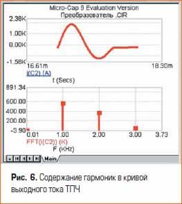 Содержание гармоник в кривой выходного тока тиристорного преобразователя частоты