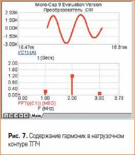 Содержание гармоник в нагрузочном контуре тиристорного преобразователя частоты