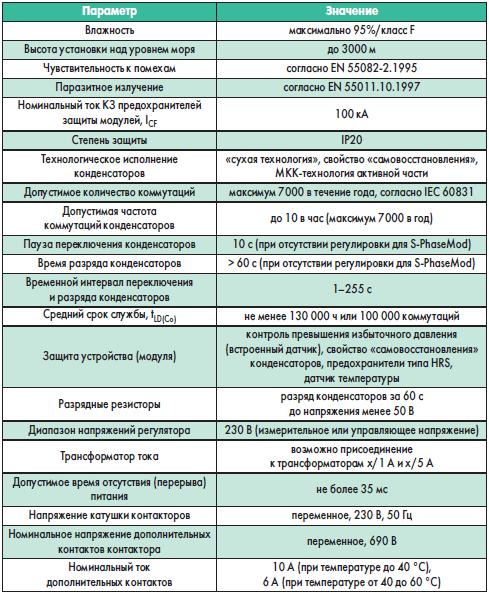 Основные технические характеристики PhaseMod PFC-модулей, стандарты IEC 60439-1, IEC 60831-1/-2, EN 61921 [1]