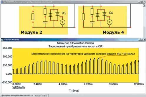 График напряжения на силовом модуле несимметричного тиристорного инвертора