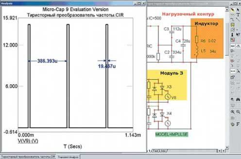 Временная последовательность эквидистантных импульсов управления тиристорами несимметричного инвертора