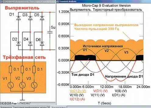 Графики токов и напряжений мостового трехфазного выпрямителя