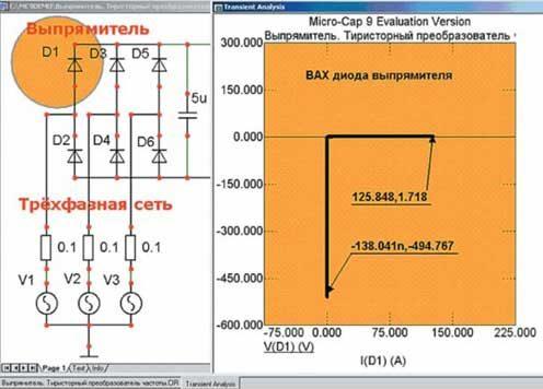 Вольт-амперная характеристика диода выпрямителя в действующем диапазоне токов и напряжений