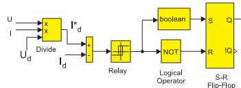 Модель регулятора Id*_Id* при Id*≥UI/Ud