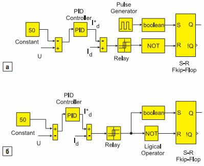 Модели регулятора