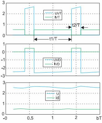 Электромагнитные процессы в импульсном повышающем регуляторе постоянного напряжения