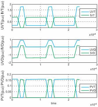 Токи, напряжения и мощности рассеяния на полупроводниковых элементах импульсного повышающего регулятора
