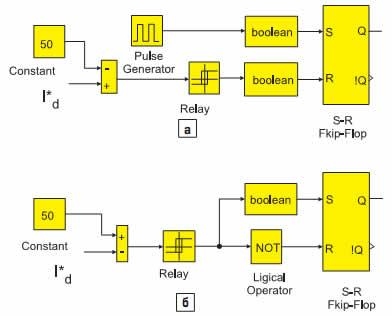 Модели схем управления, реализующие алгоритмы