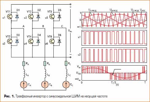 Трехфазный инвертор с синусоидальной ШИМ на несущей частоте