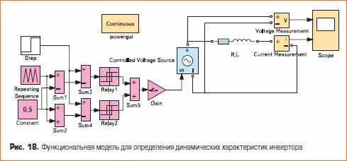 Функциональная модель для определения динамических характеристик инвертора