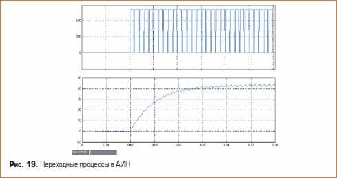 Переходные процессы в автономном инверторе напряжения