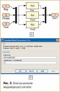Блок вычисления модулирующего сигнала