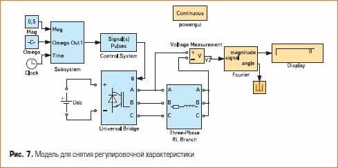Модель для снятия регулировочной характеристики