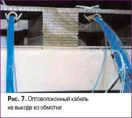 Оптоволоконный кабель на выходе из обмотки