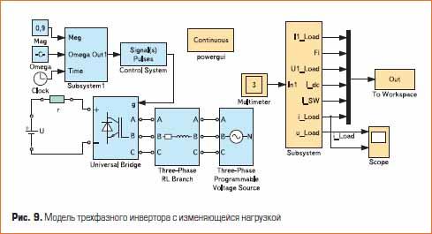Модель трехфазного инвертора с изменяющейся нагрузкой
