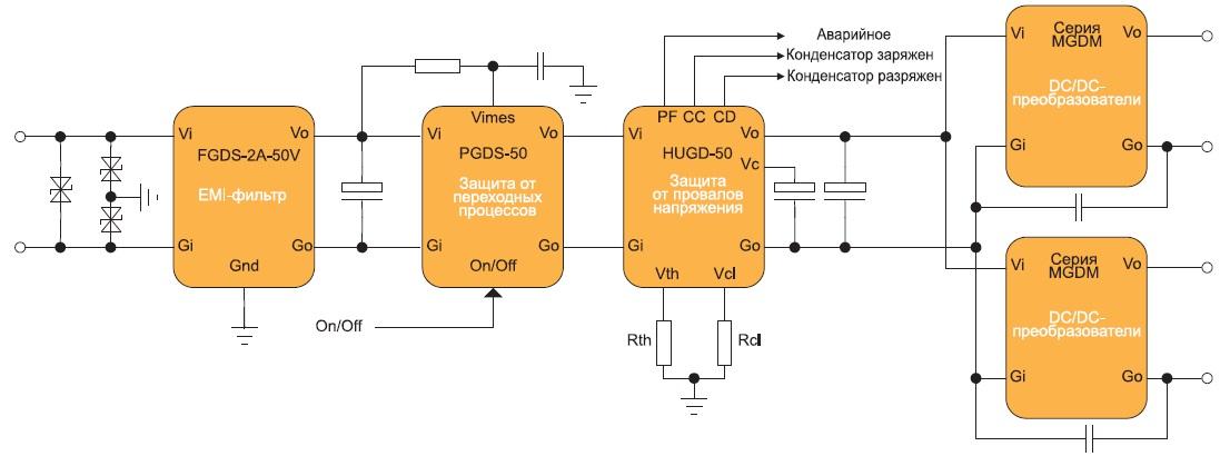 Схема модульного ИП свыходной мощностью до 50Вт