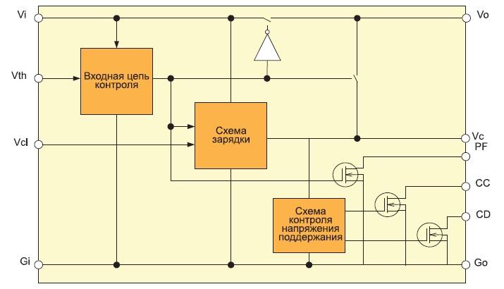 Упрощенная внутренняя структура модуля HUGD-50
