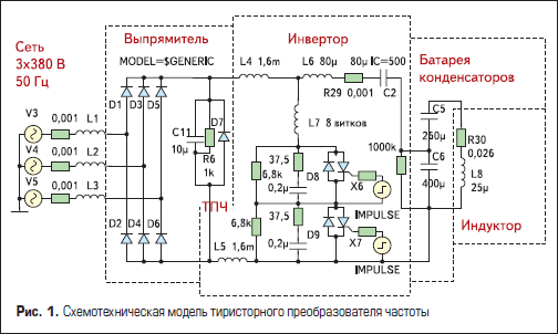 Схемотехническая модель тиристорного преобразователя частоты