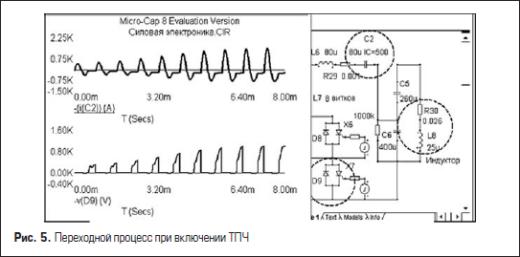 Переходной процесс при включении тиристорного преобразователя частоты