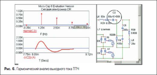 Гармонический анализ выходного тока тиристорного преобразователя частоты