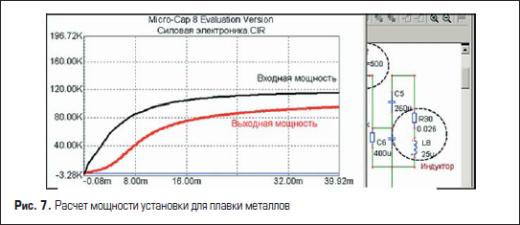 Расчет мощности установки для плавки металлов