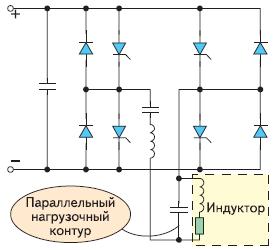 Инвертор напряжения с последовательно включенным параллельным нагрузочным контуром