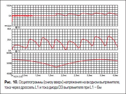Осциллограммы (снизу вверх) напряжения на входном выпрямителе, тока через дроссель L1 и тока диода D3 выпрямителя при L1 = 6м