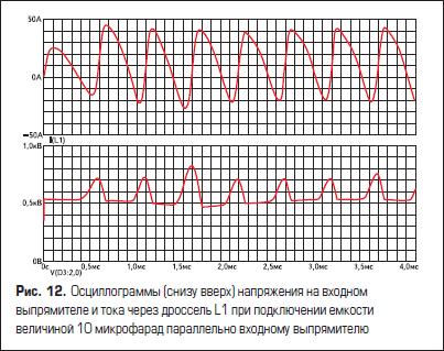 Осциллограммы (снизу вверх) напряжения на входном выпрямителе и тока через дроссель L1 при подключении емкости величиной 10 микрофарад параллельно входному выпрямителю