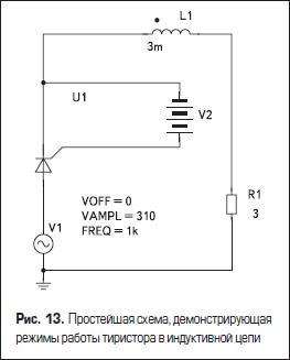 Простейшая схема, демонстрирующая режимы работы тиристора в индуктивной цепи