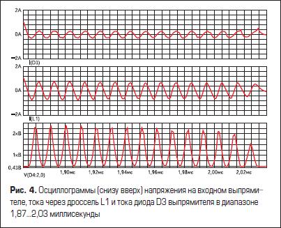 Осциллограммы (снизу вверх) напряжения на входном выпрямителе, тока через дроссель L1 и тока диода D3 выпрямителя в диапазоне 1,87...2,03 миллисекунды