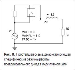 Простейшая схема, демонстрирующая специфические режимы работы псевдоидеального диода в индуктивной цепи
