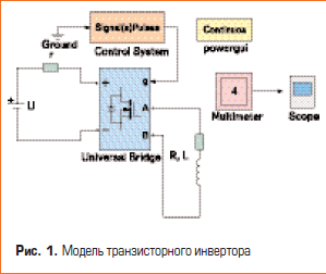 Модель транзисторного инвертора