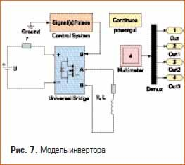 Модель инвертора