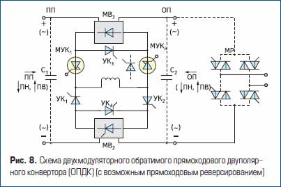 Схема двухмодуляторного обратимого прямоходового двуполярного конвертора
