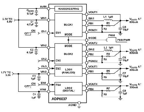 4-канальный (2×Buck + 2×LDO) стабилизатор напряжения ADP5037