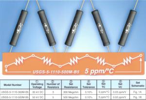 Высоковольтные ультрастабильные резисторные сборки Caddock серии USGS