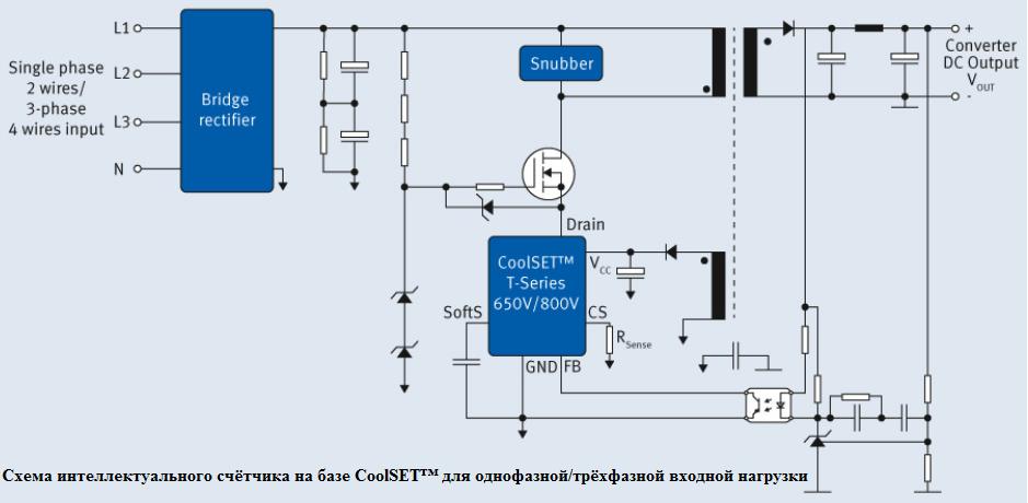 Новые серии AC/DC-контроллеров семейства CoolSET от Infineon Technologies
