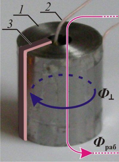 Конструкция стержня-обмотки трансформатора MTS