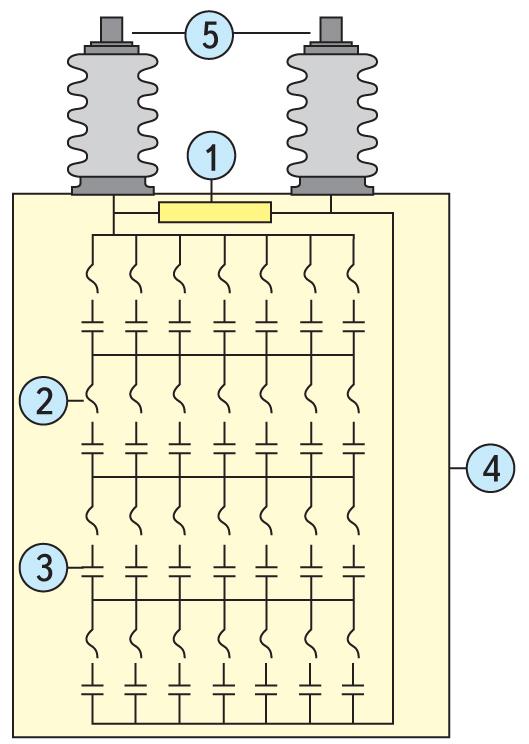 Разрез высоковольтного косинусного силового конденсатора типа All-film