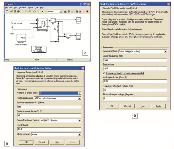 Функциональная модель транзисторного инвертора и окно настройки параметров генератора Discrete PWM Generator и  универсального моста Universal Bridge