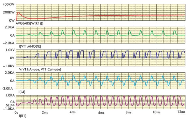 Осциллограммы токов и напряжений на элементах схемы рис. 9 полученные при моделировании с максимально допустимым шагом 1 мкс