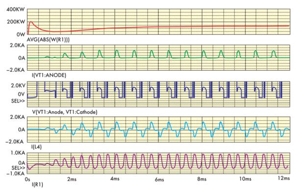 Осциллограммы токов и напряжений на элементах схемы рис. 9 полученные при моделировании с максимально допустимым шагом 1 мкс (с назначением отображаемого диапазона осциллограммы напряжения на тиристоре то -3 до 3 В)