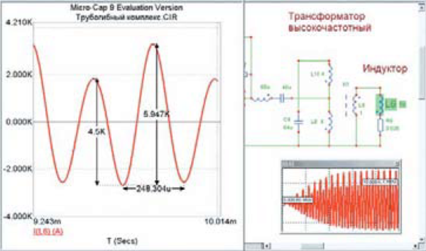 Закалочный трансформатор и график выходного тока