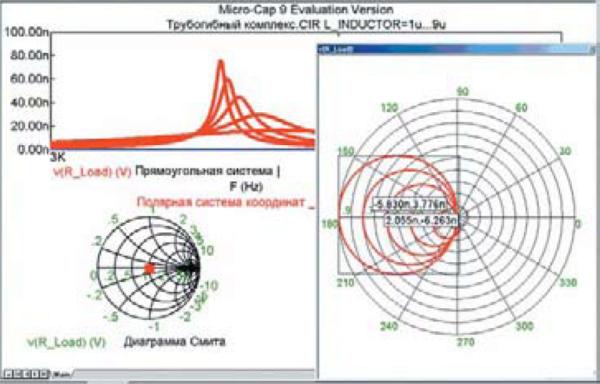 АЧХ сопротивления нагрузки инвертора в различных системах Координат