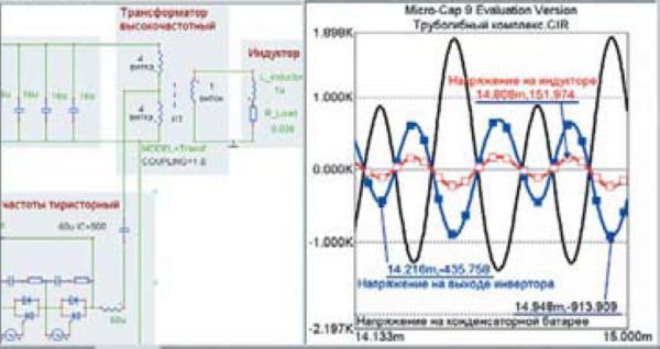 Временная диаграмма выходных напряжений ТПЧ для индукционного нагревательного комплекса