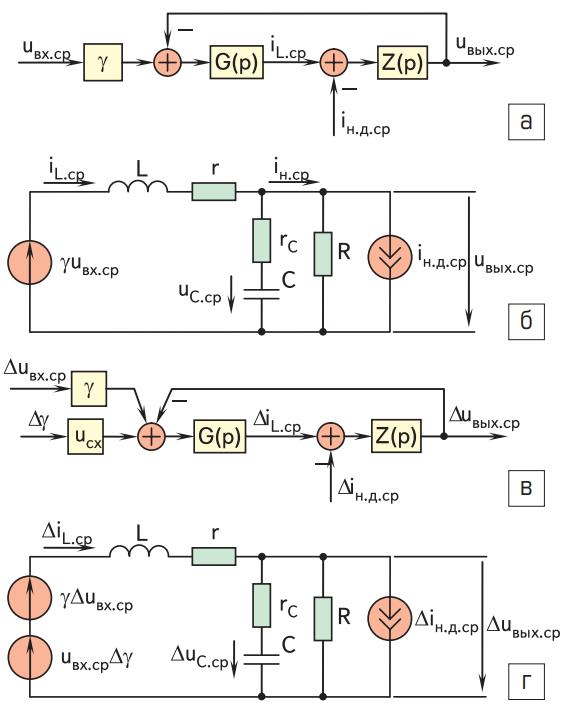 Структурные (а и в) и схемные (б и г) усредненные модели понижающего преобразователя в режиме непрерывного тока, где uсх = uвх.ср, γ = t0/T