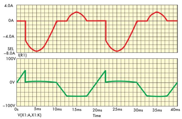 Осциллограммы токов и напряжений на элементах схемы в аварийном режиме