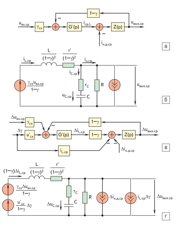 Усредненные динамические модели повышающего и инвертирующего преобразователей