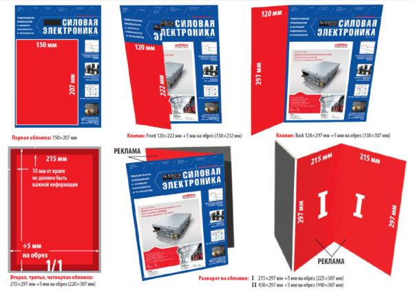 Размеры рекламных модулей на обложках в журнале «Силовая Электроника»